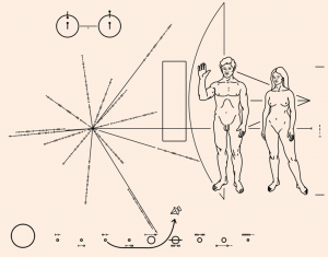 Targa sulla sonda Pioneer